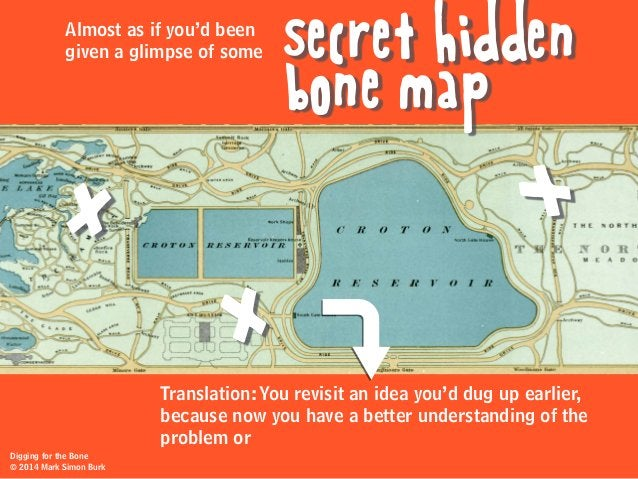 Almost as if you'd been given a glimpse of some x x x secret hidden bone map Translation:You revisit an idea you'd dug up ...