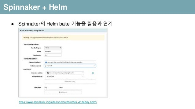 Digging into helm