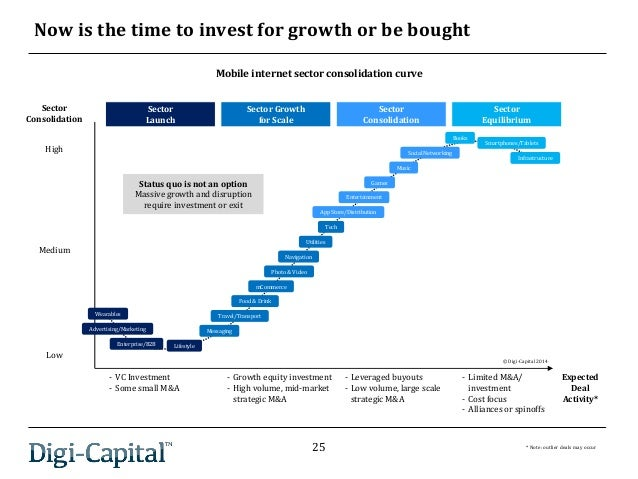 an overview of the investment fluctuations in capital investment for companies 42 capital investment decisions  learn about disney's capital structure and why the company can afford to be more aggressive with its current level of.