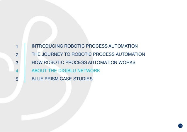 An Introduction to RPA