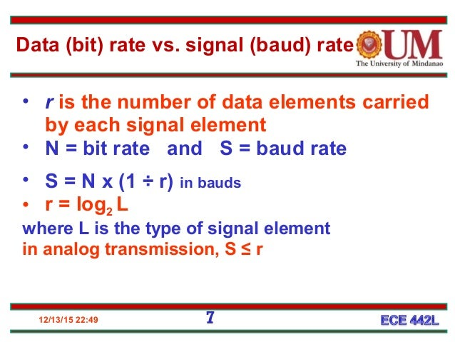 Digital communication 2 - How to determine the baud rate of a serial port ...