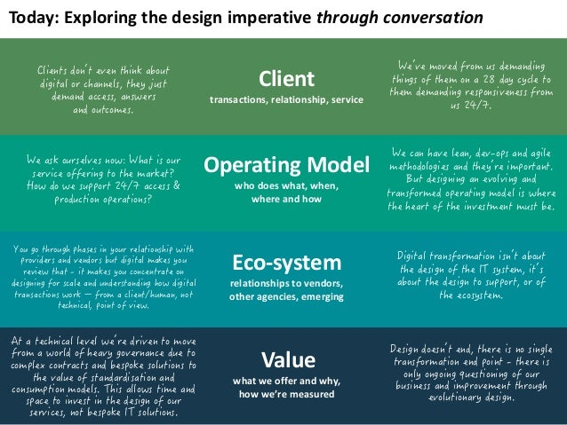 Today:Exploringthedesignimperativethroughconversation Client transactions,relationship,service OperatingModel who...