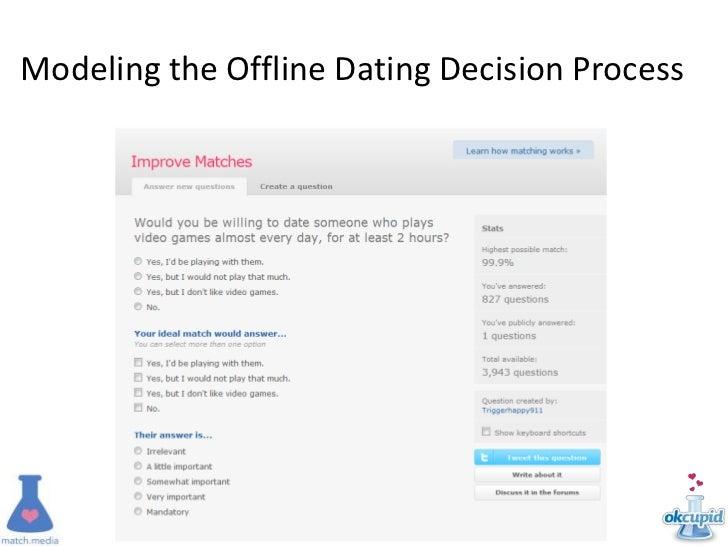 Okcupid dating Kirjaudu sisään
