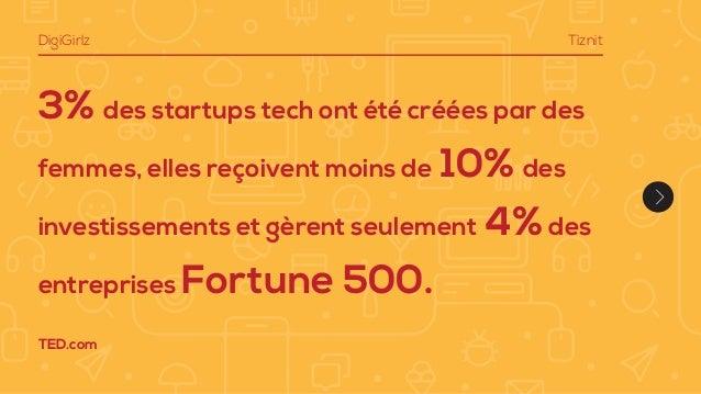 3% des startups tech ont été créées par des femmes, elles reçoivent moins de 10% des investissements et gèrent seulement 4...