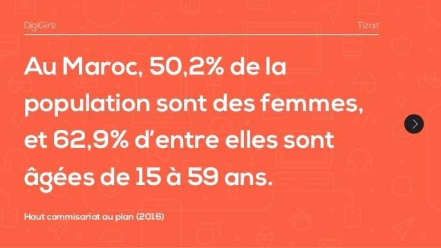 Au Maroc, 50,2% de la population sont des femmes, et 62,9% d'entre elles sont âgées de 15 à 59 ans. DigiGirlz Tiznit Haut ...