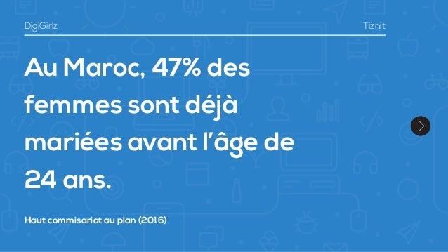 Au Maroc, 47% des femmes sont déjà mariées avant l'âge de 24 ans. DigiGirlz Tiznit Haut commisariat au plan (2016)