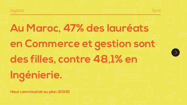 Au Maroc, 47% des lauréats en Commerce et gestion sont des filles, contre 48,1% en Ingénierie. DigiGirlz Tiznit Haut commi...