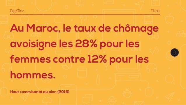 Au Maroc, le taux de chômage avoisigne les 28% pour les femmes contre 12% pour les hommes. DigiGirlz Tiznit Haut commisari...