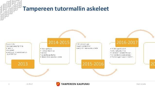 Tampereen tutormallin askeleet 11.05.17 Harri Jurvela1