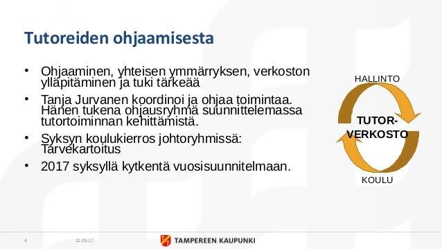• Ohjaaminen, yhteisen ymmärryksen, verkoston ylläpitäminen ja tuki tärkeää • Tanja Jurvanen koordinoi ja ohjaa toimintaa....