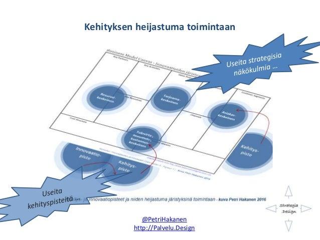 Kehityksen heijastuma toimintaan @PetriHakanen http://Palvelu.Design