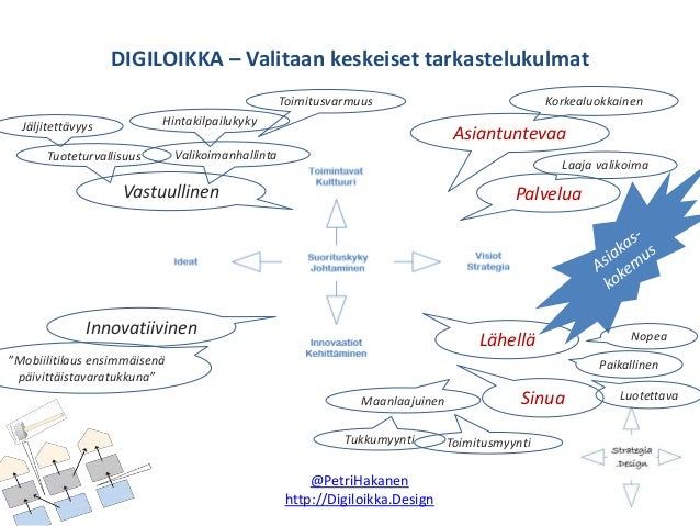 DIGILOIKKA – Valitaan keskeiset tarkastelukulmat @PetriHakanen http://Digiloikka.Design Asiantuntevaa Palvelua Lähellä Sin...