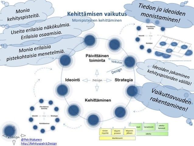 Kehittämisen vaikutus Monipisteinen kehittäminen @PetriHakanen http://Kehityspyörä.Design