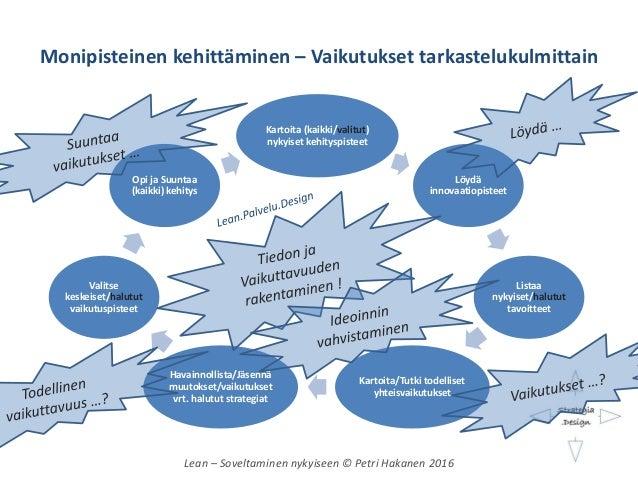 Monipisteinen kehittäminen – Vaikutukset tarkastelukulmittain Lean – Soveltaminen nykyiseen © Petri Hakanen 2016 Kartoita ...