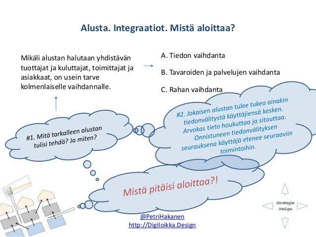 Alusta. Integraatiot. Mistä aloittaa? @PetriHakanen http://Digiloikka.Design Mikäli alustan halutaan yhdistävän tuottajat ...