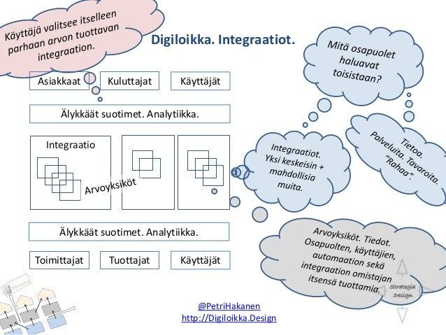 Digiloikka. Integraatiot. @PetriHakanen http://Digiloikka.Design Integraatio Asiakkaat Kuluttajat Toimittajat Tuottajat Kä...