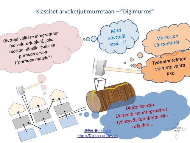 "Klassiset arvoketjut murretaan – ""Digimurros"" @PetriHakanen http://Digiloikka.Design"