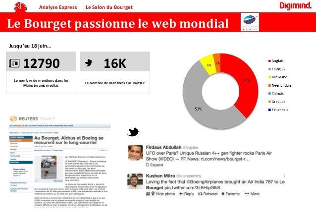 Le Bourget passionne le web mondialAnalyse Express Le Salon du Bourget12790Le nombre de mentions dans lesMainstreams media...