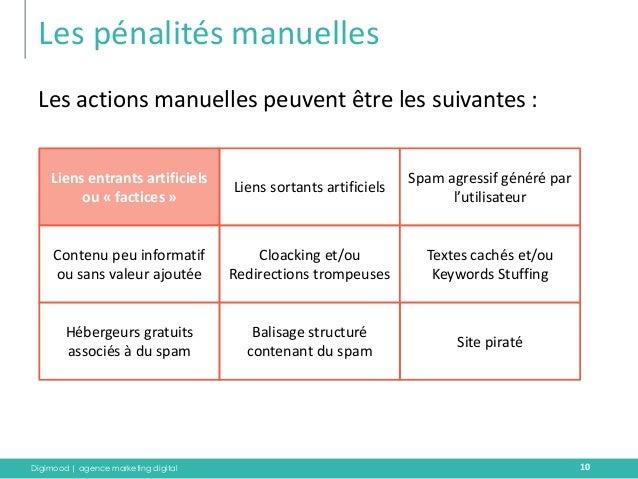 Digimood | agence marketing digital  Les pénalités manuelles  10  Les actions manuelles peuvent être les suivantes :  Lien...