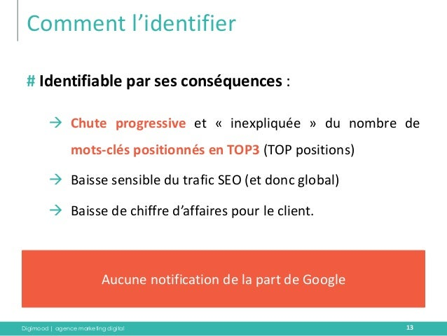 Digimood | agence marketing digital  Comment l'identifier  13  # Identifiable par ses conséquences :  Chute progressive e...
