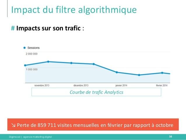 Digimood | agence marketing digital  Impact du filtre algorithmique  16  # Impacts sur son trafic :  Courbe de trafic Anal...