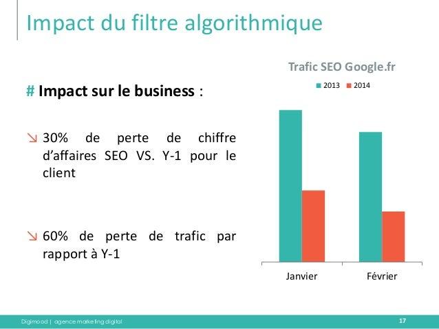 Digimood | agence marketing digital  Impact du filtre algorithmique  17  # Impact sur le business :  ↘30% de perte de chif...