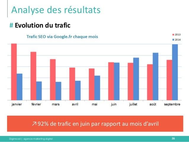 Digimood | agence marketing digital  Analyse des résultats  26  # Evolution du trafic  ↗92% de trafic en juin par rapport ...