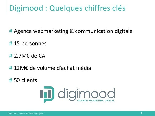 Digimood | agence marketing digital  Digimood : Quelques chiffres clés  #Agence webmarketing & communication digitale  #15...