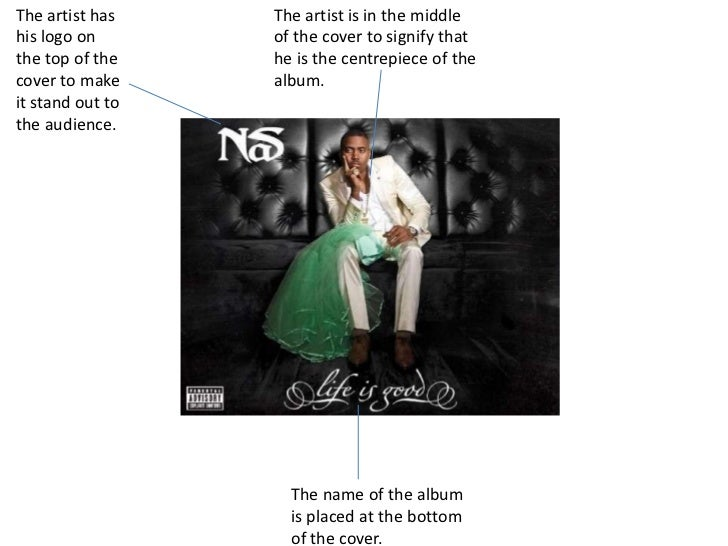 nas digital booklet