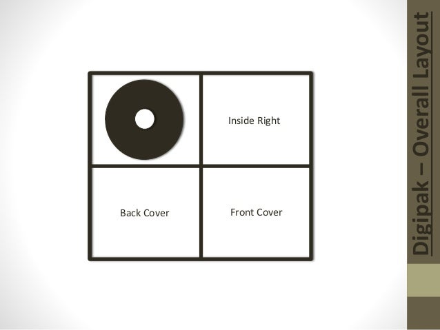 Digipak–OverallLayout Inside Right Front CoverBack Cover