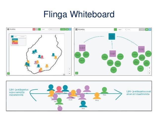 Flinga Whiteboard