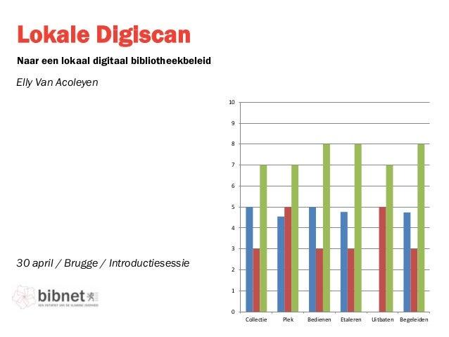 Lokale DigiscanNaar een lokaal digitaal bibliotheekbeleidElly Van Acoleyen30 april / Brugge / Introductiesessie01234567891...