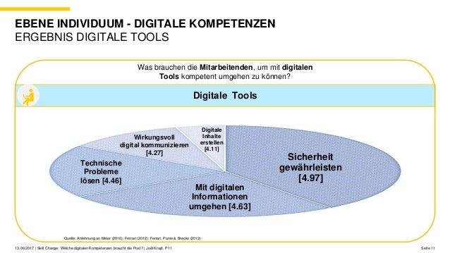 Seite 1113.09.2017 | Skill Change: Welche digitalen Kompetenzen braucht die Post? | Joël Krapf, P11 EBENE INDIVIDUUM - DIG...