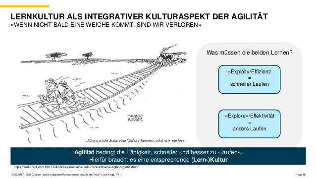 Page 1813.09.2017 | Skill Change: Welche digitalen Kompetenzen braucht die Post? | Joël Krapf, P11 LERNKULTUR ALS INTEGRAT...