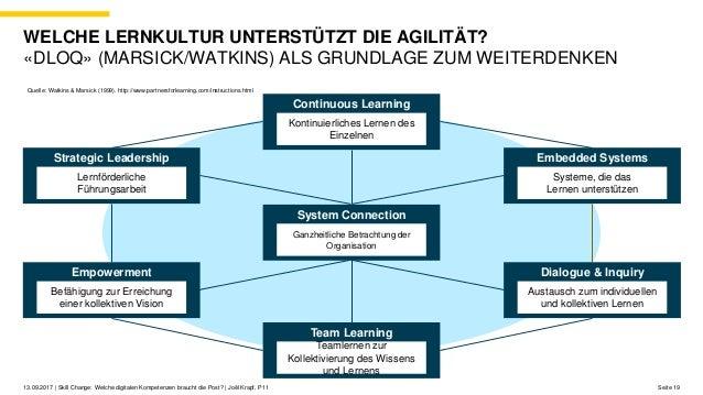 Seite 1913.09.2017 | Skill Change: Welche digitalen Kompetenzen braucht die Post? | Joël Krapf, P11 WELCHE LERNKULTUR UNTE...