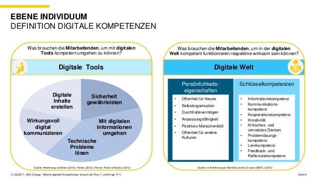 Seite 913.09.2017 | Skill Change: Welche digitalen Kompetenzen braucht die Post? | Joël Krapf, P11 EBENE INDIVIDUUM DEFINI...