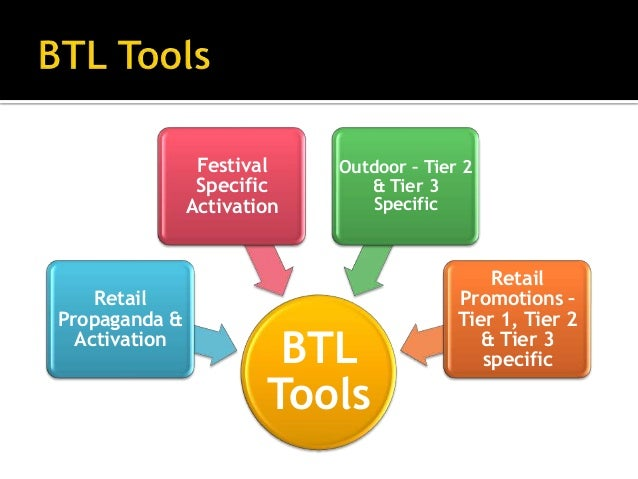    Rationale – A Retailer or reseller is an accepted product specialist and    end users are inclined towards the product...