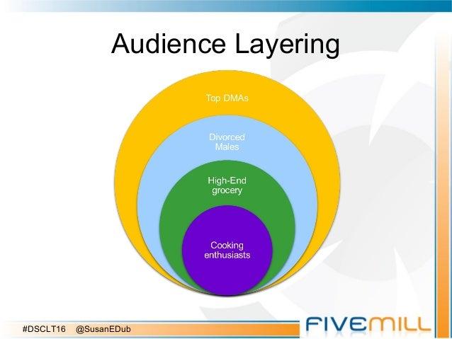 Audience Layering #DSCLT16 @SusanEDub