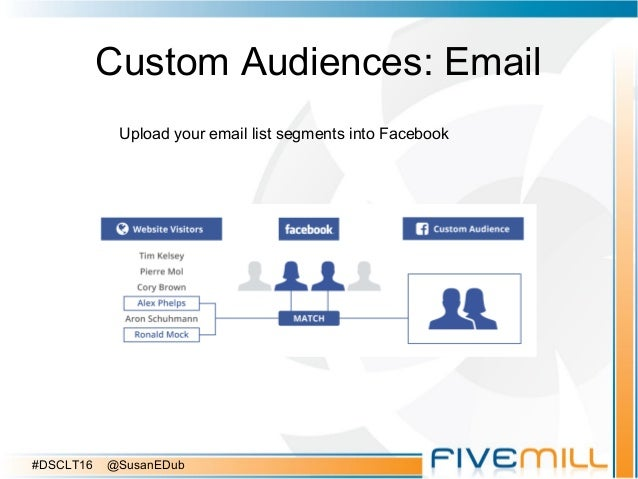 Custom Audiences: Email Upload your email list segments into Facebook #DSCLT16 @SusanEDub
