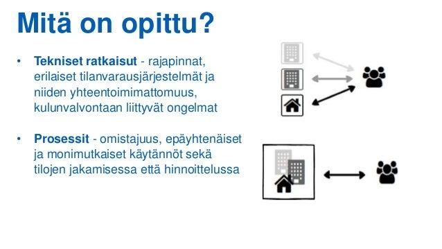 Mitä on opittu? • Tekniset ratkaisut - rajapinnat, erilaiset tilanvarausjärjestelmät ja niiden yhteentoimimattomuus, kulun...