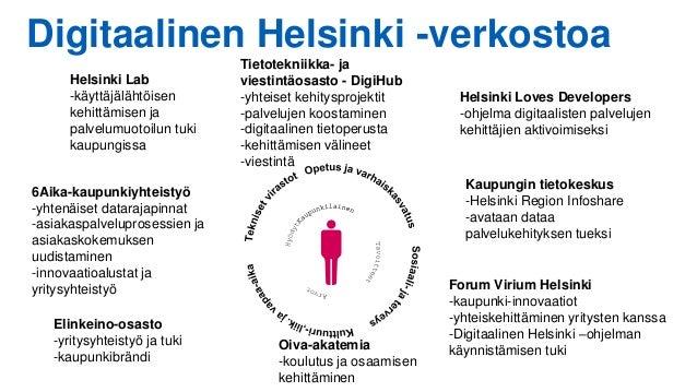 Digitaalinen Helsinki -verkostoa Kaupungin tietokeskus -Helsinki Region Infoshare -avataan dataa palvelukehityksen tueksi ...