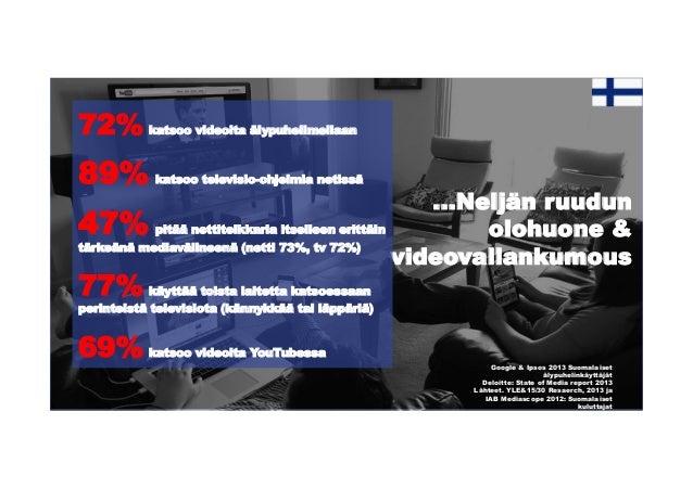 Lähde: Google & YouGov Analysis Institute, 2014; N = 1024 Finns aged 18-74 and who own a smartphone Tartutaanko tähän tila...