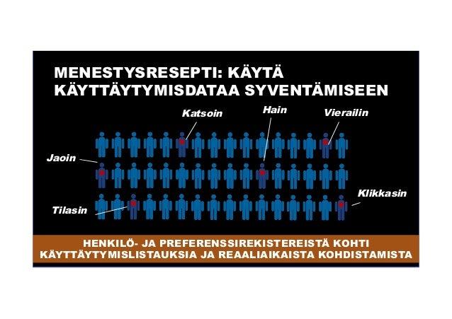 TÄÄLLÄ JO JA KASVAA: OHJELMAPOHJAINEN MAINONNAN OSTAMINEN (PROGRAMMATIC BUYING) PROSESSIMAINEN JA AUTOMATISOITU TAPA VARAT...