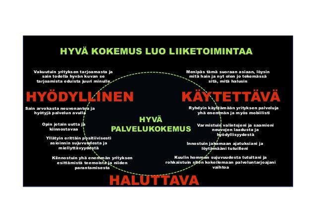 NYKYAIKA: KONEET MARKKINOIVAT AUTOMAATTISESTI TOISELLE KONEELLE AUTOMAATTINEN SYÖTTÖ SUORAAN MAINONTAAN, ML. SAATAVUUSTIED...
