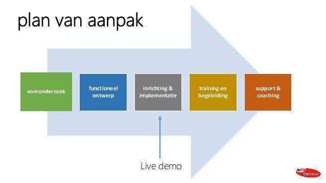 plan van aanpak implementatie Papierloos vergaderen met out of the box SharePoint plan van aanpak implementatie