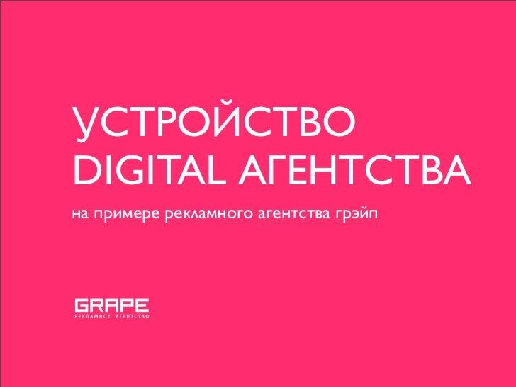 УСТРОЙСТВО DIGITAL АГЕНТСТВА на примере рекламного агентства грэйп