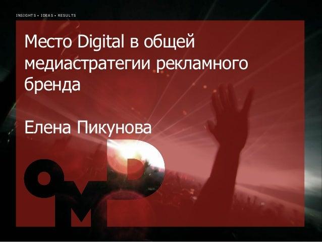 INSIGHTS • IDEAS • RESULTS   Место Digital в общей   медиастратегии рекламного   бренда   Елена Пикунова                  ...