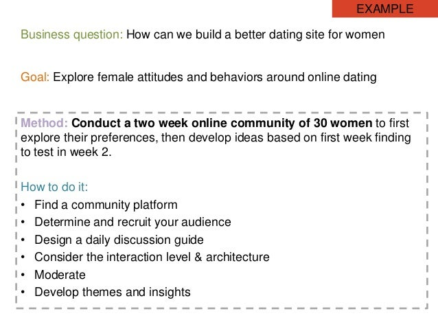 online dating anthropology