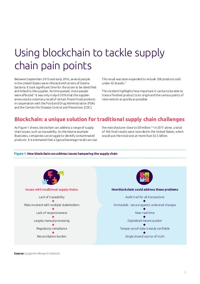 Does blockchain hold the key to a new age of supply chain transparen…