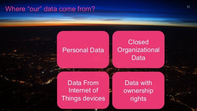 """Data From Internet of Things devices Personal Data Data with ownership rights Closed Organizational Data Where """"our"""" data ..."""